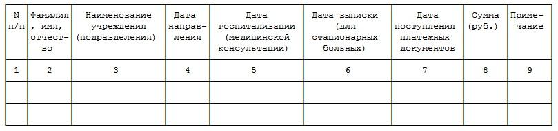 Инструкция Должностная Врача Дневного Стационара